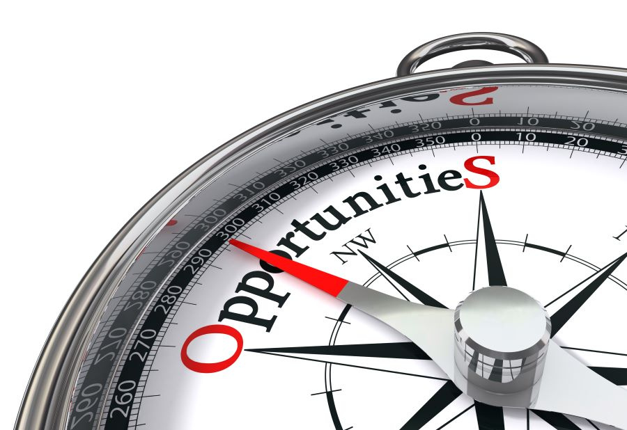 This compass shows that risks can be positive in the form of opportunities